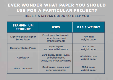what of paper should you use for your project